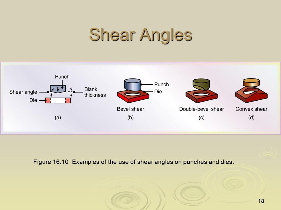 18 Shear Angles Figure 16.10 Examples of the use of shear angles on punches and dies.
