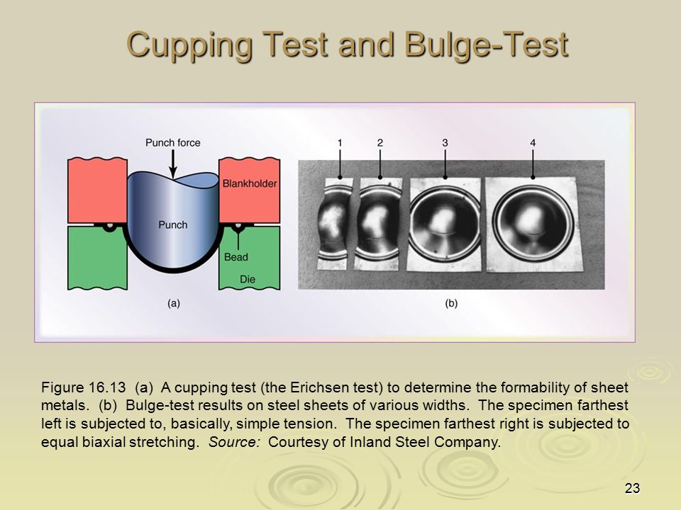 23 Cupping Test and Bulge-Test Figure 16.13 (a) A cupping test (the Erichsen test) to determine the formability of sheet metals.