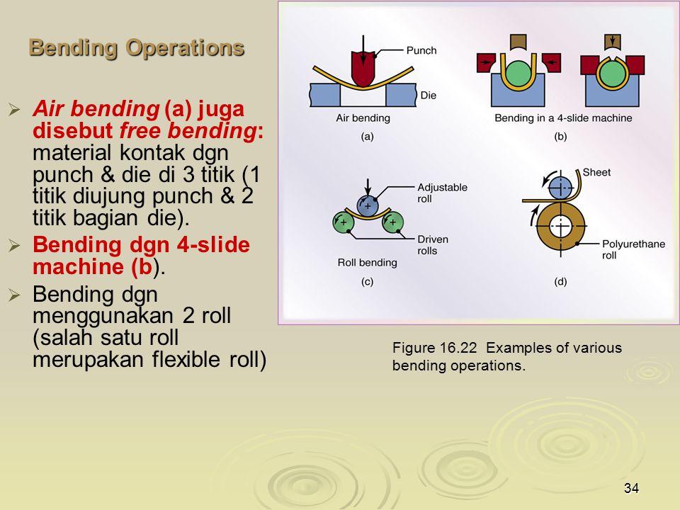 34 Bending Operations   Air bending (a) juga disebut free bending: material kontak dgn punch & die di 3 titik (1 titik diujung punch & 2 titik bagian die).