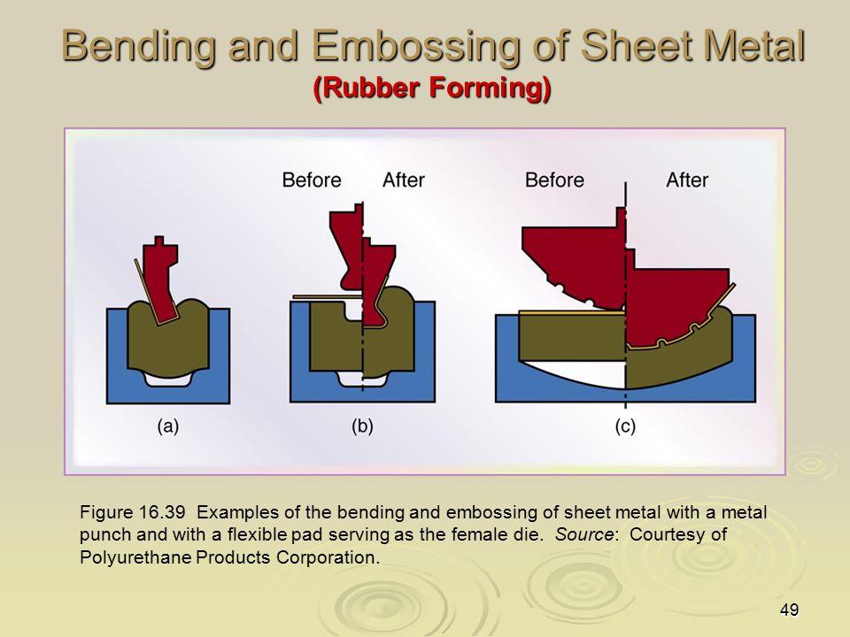 49 Bending and Embossing of Sheet Metal (Rubber Forming) Figure 16.39 Examples of the bending and embossing of sheet metal with a metal punch and with a flexible pad serving as the female die.