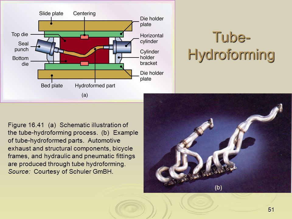 51 Tube- Hydroforming Figure 16.41 (a) Schematic illustration of the tube-hydroforming process. (b) Example of tube-hydroformed parts. Automotive exha