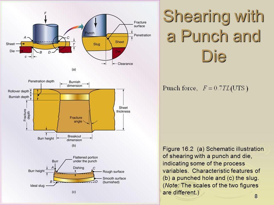 39 Tube Bending & Forming  Tube bending adalah proses pembentukan pipa dengan cara ditekuk (bending).