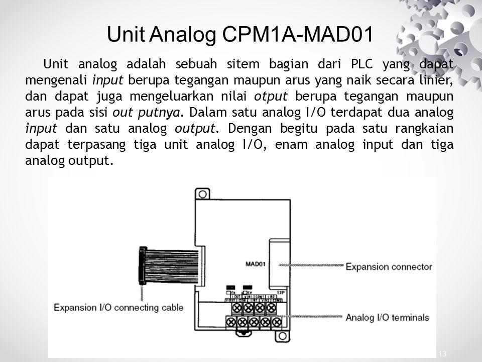 Unit Analog CPM1A-MAD01 Unit analog adalah sebuah sitem bagian dari PLC yang dapat mengenali input berupa tegangan maupun arus yang naik secara linier