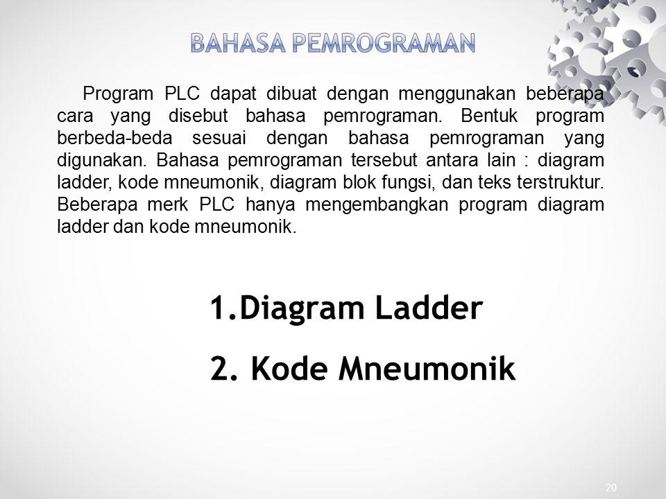 20 Program PLC dapat dibuat dengan menggunakan beberapa cara yang disebut bahasa pemrograman. Bentuk program berbeda-beda sesuai dengan bahasa pemrogr