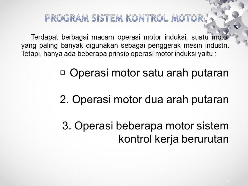 31 Terdapat berbagai macam operasi motor induksi, suatu motor yang paling banyak digunakan sebagai penggerak mesin industri. Tetapi, hanya ada beberap