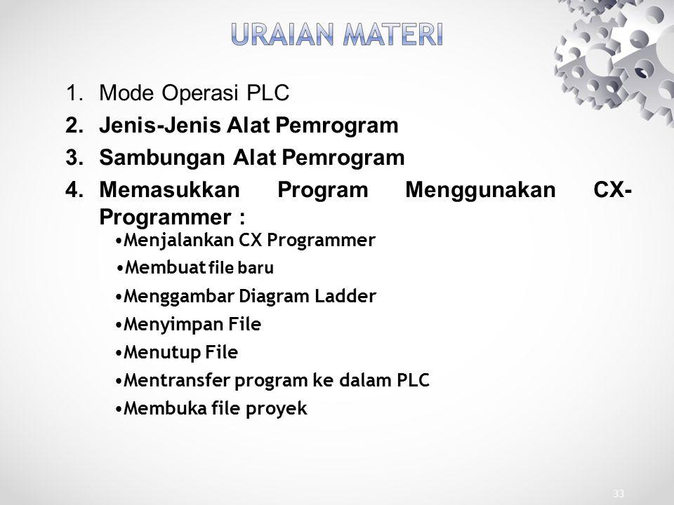 1.Mode Operasi PLC 2.Jenis-Jenis Alat Pemrogram 3.Sambungan Alat Pemrogram 4.Memasukkan Program Menggunakan CX- Programmer : 33 Menjalankan CX Program