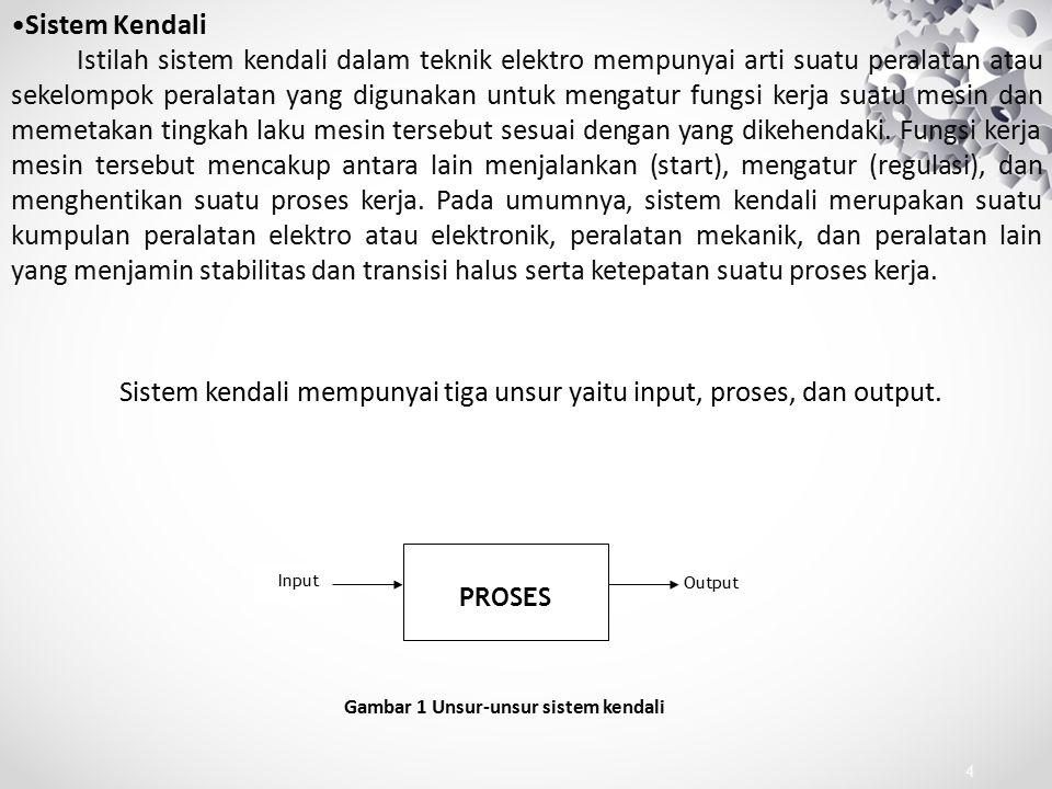 25 c.OR Imtruksi untuk rangkaian pararel (logika OR).