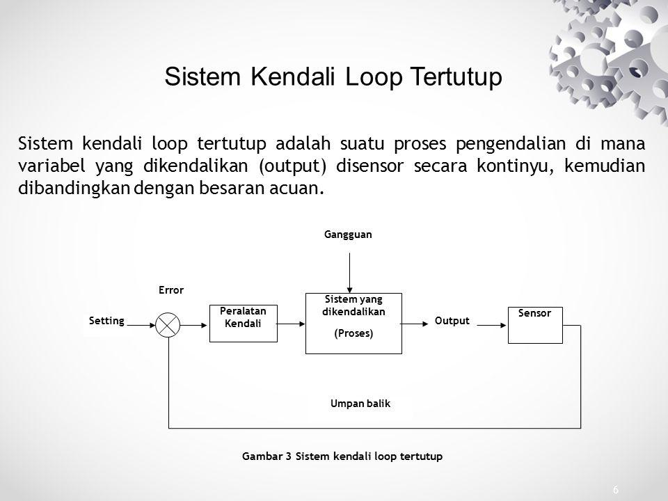 Sistem Kendali Loop Tertutup Sistem kendali loop tertutup adalah suatu proses pengendalian di mana variabel yang dikendalikan (output) disensor secara