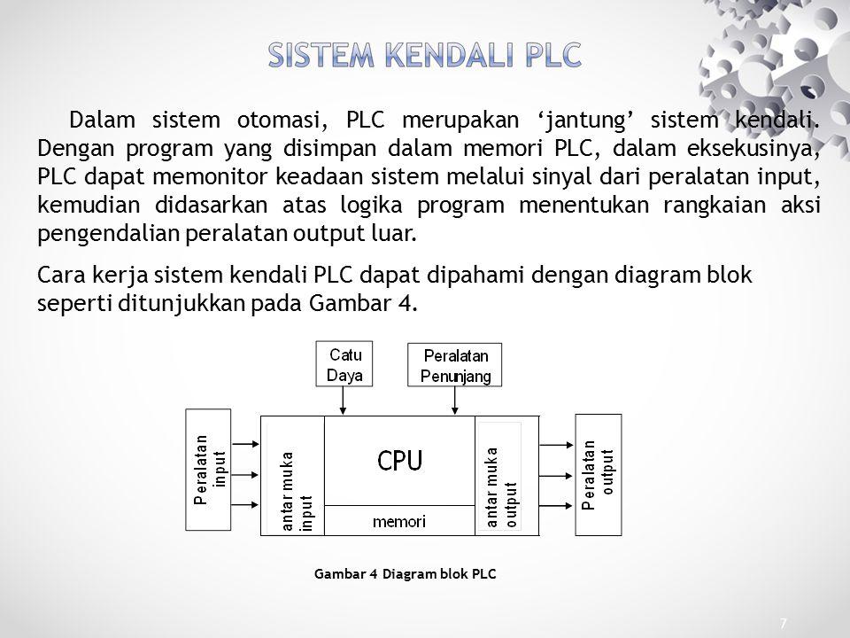 PLC PLC terdiri atas CPU (Central Processing Unit), memori, modul interface input dan output program kendali disimpan dalam memori program.