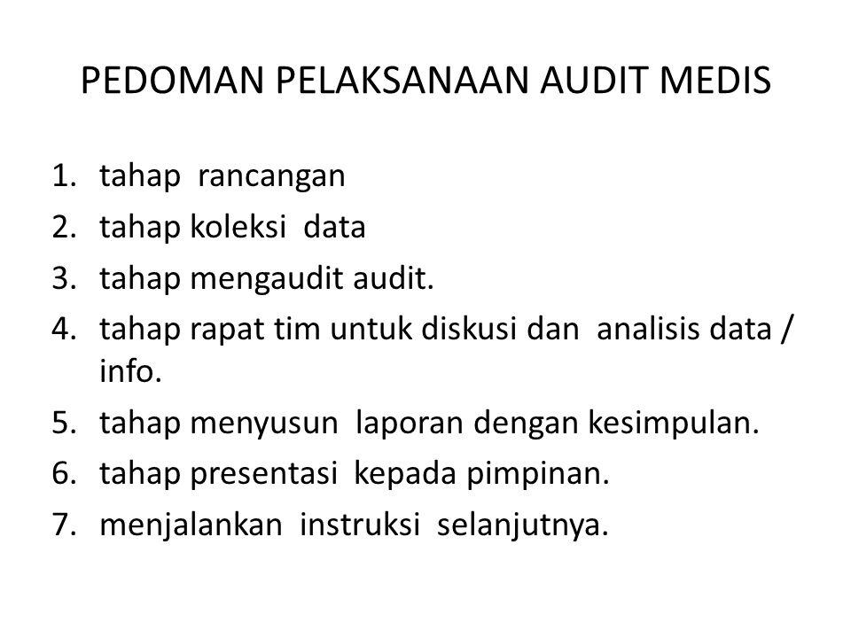PEDOMAN PELAKSANAAN AUDIT MEDIS 1.tahap rancangan 2.tahap koleksi data 3.tahap mengaudit audit. 4.tahap rapat tim untuk diskusi dan analisis data / in