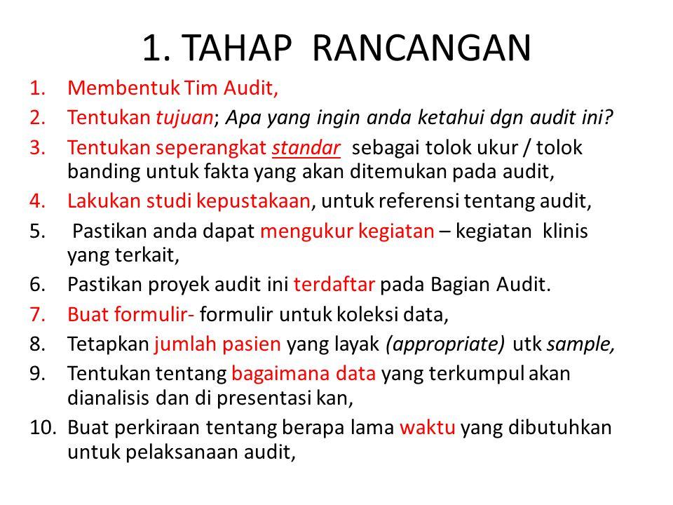 1. TAHAP RANCANGAN 1.Membentuk Tim Audit, 2.Tentukan tujuan; Apa yang ingin anda ketahui dgn audit ini? 3.Tentukan seperangkat standar sebagai tolok u