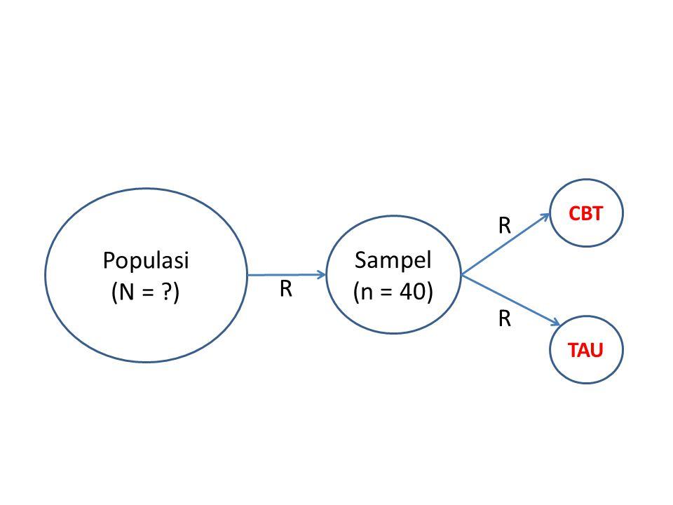 Populasi (N = ) Sampel (n = 40) CBT TAU R R R