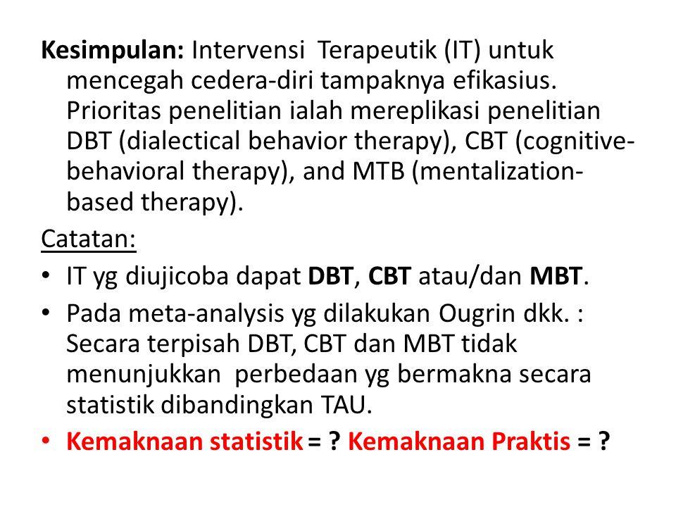 Masalah Penelitian (awal): Apakah CBT berdayaguna utk mencegah cedera-diri pada remaja.