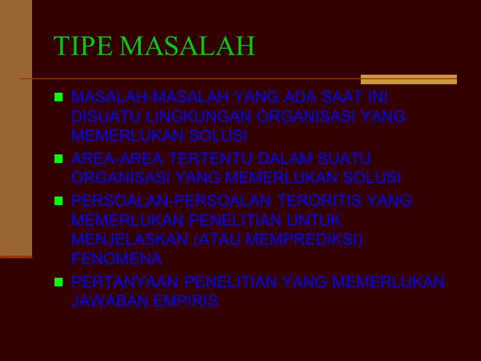 TIPE MASALAH MASALAH-MASALAH YANG ADA SAAT INI DISUATU LINGKUNGAN ORGANISASI YANG MEMERLUKAN SOLUSI AREA-AREA TERTENTU DALAM SUATU ORGANISASI YANG MEM