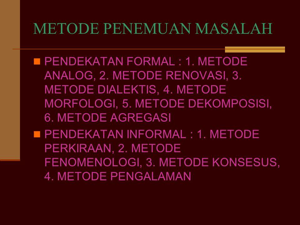 METODE PENEMUAN MASALAH PENDEKATAN FORMAL : 1. METODE ANALOG, 2. METODE RENOVASI, 3. METODE DIALEKTIS, 4. METODE MORFOLOGI, 5. METODE DEKOMPOSISI, 6.