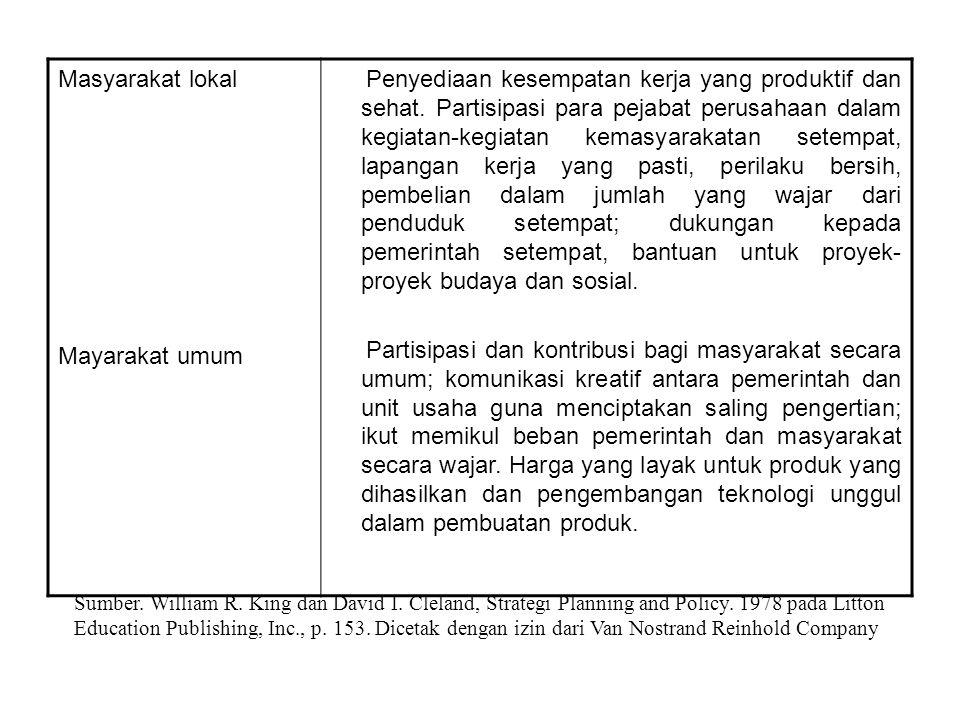 Masyarakat lokal Mayarakat umum Penyediaan kesempatan kerja yang produktif dan sehat. Partisipasi para pejabat perusahaan dalam kegiatan-kegiatan kema