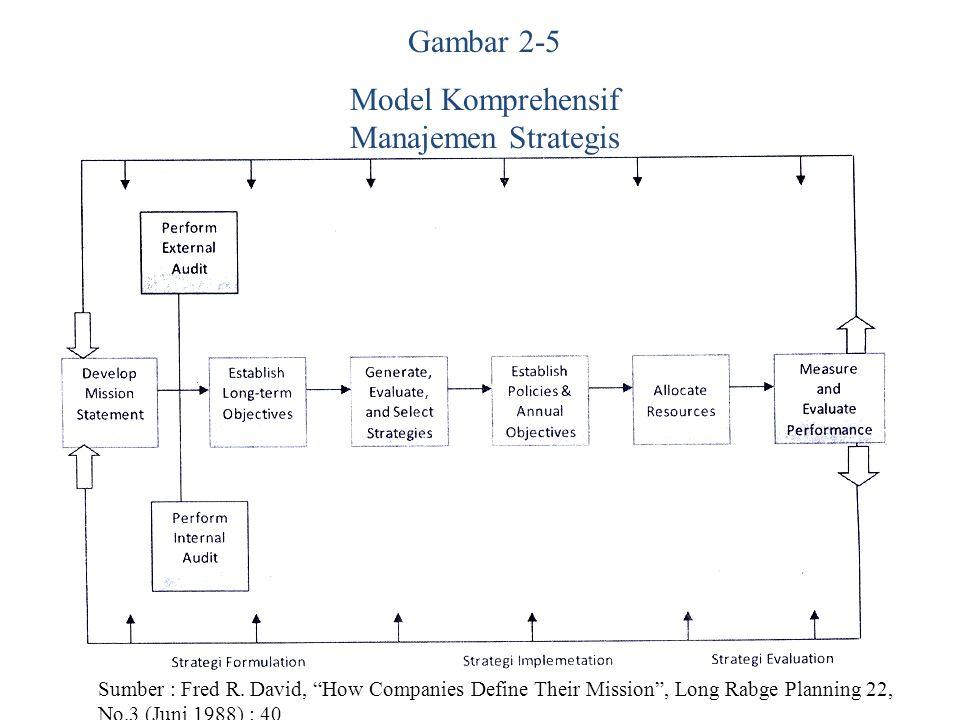 "Gambar 2-5 Model Komprehensif Manajemen Strategis Sumber : Fred R. David, ""How Companies Define Their Mission"", Long Rabge Planning 22, No.3 (Juni 198"