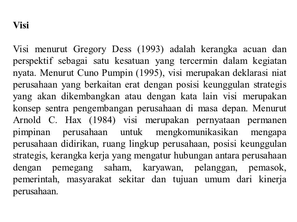 Visi Visi menurut Gregory Dess (1993) adalah kerangka acuan dan perspektif sebagai satu kesatuan yang tercermin dalam kegiatan nyata. Menurut Cuno Pum