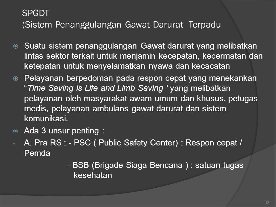 SPGDT (Sistem Penanggulangan Gawat Darurat Terpadu  Suatu sistem penanggulangan Gawat darurat yang melibatkan lintas sektor terkait untuk menjamin ke
