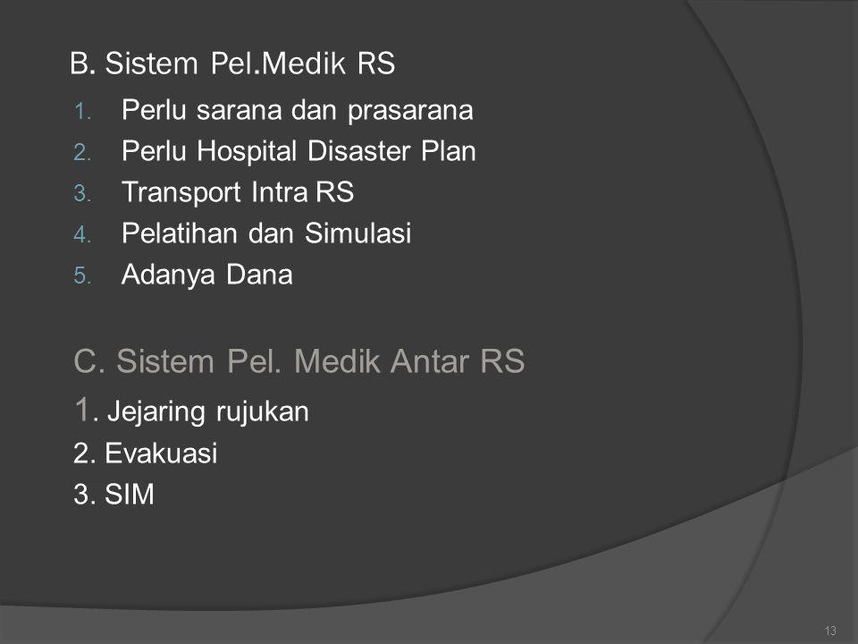 B. Sistem Pel.Medik RS 1. Perlu sarana dan prasarana 2. Perlu Hospital Disaster Plan 3. Transport Intra RS 4. Pelatihan dan Simulasi 5. Adanya Dana C.