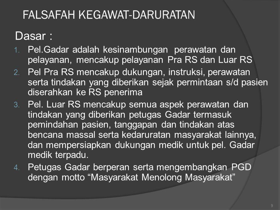 FALSAFAH KEGAWAT-DARURATAN Dasar : 1. Pel.Gadar adalah kesinambungan perawatan dan pelayanan, mencakup pelayanan Pra RS dan Luar RS 2. Pel Pra RS menc