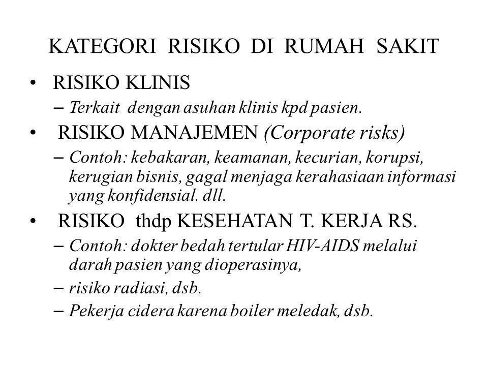 KATEGORI RISIKO DI RUMAH SAKIT RISIKO KLINIS – Terkait dengan asuhan klinis kpd pasien. RISIKO MANAJEMEN (Corporate risks) – Contoh: kebakaran, keaman