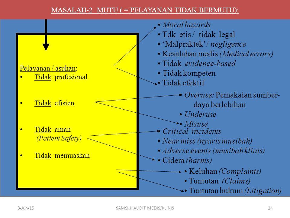 8-Jun-15SAMSI J: AUDIT MEDIS/KLINIS24 MASALAH-2 MUTU ( = PELAYANAN TIDAK BERMUTU): Pelayanan / asuhan: Tidak profesional Tidak efisien Tidak aman (Pat