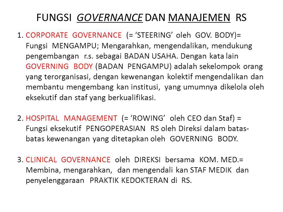 FUNGSI GOVERNANCE DAN MANAJEMEN RS 1.CORPORATE GOVERNANCE (= 'STEERING' oleh GOV. BODY)= Fungsi MENGAMPU; Mengarahkan, mengendalikan, mendukung pengem