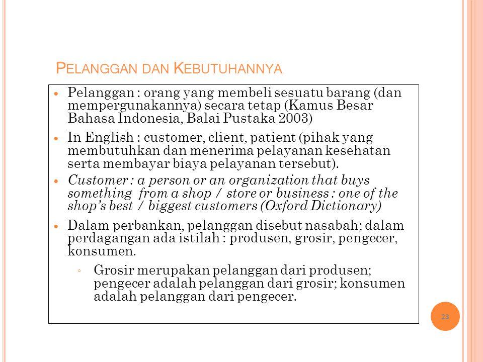 P ELANGGAN DAN K EBUTUHANNYA Pelanggan : orang yang membeli sesuatu barang (dan mempergunakannya) secara tetap (Kamus Besar Bahasa Indonesia, Balai Pu