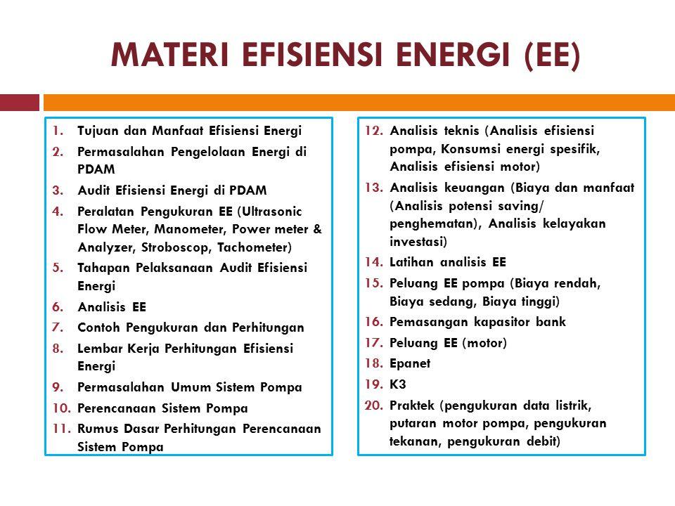 MATERI EFISIENSI ENERGI (EE) 1.Tujuan dan Manfaat Efisiensi Energi 2.Permasalahan Pengelolaan Energi di PDAM 3.Audit Efisiensi Energi di PDAM 4.Perala