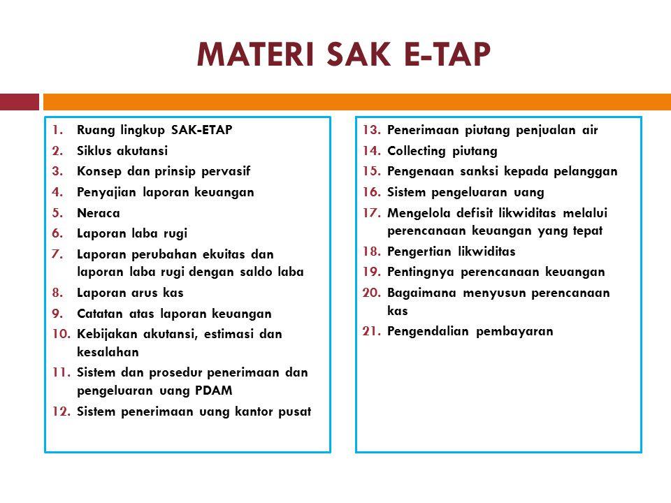 MATERI SAK E-TAP 1.Ruang lingkup SAK-ETAP 2.Siklus akutansi 3.Konsep dan prinsip pervasif 4.Penyajian laporan keuangan 5.Neraca 6.Laporan laba rugi 7.