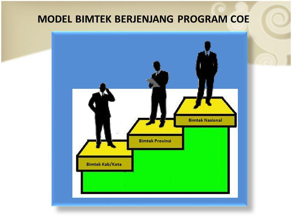 MODEL BIMTEK BERJENJANG PROGRAM COE Bimtek Provinsi Bimtek Nasional Bimtek Kab/Kota