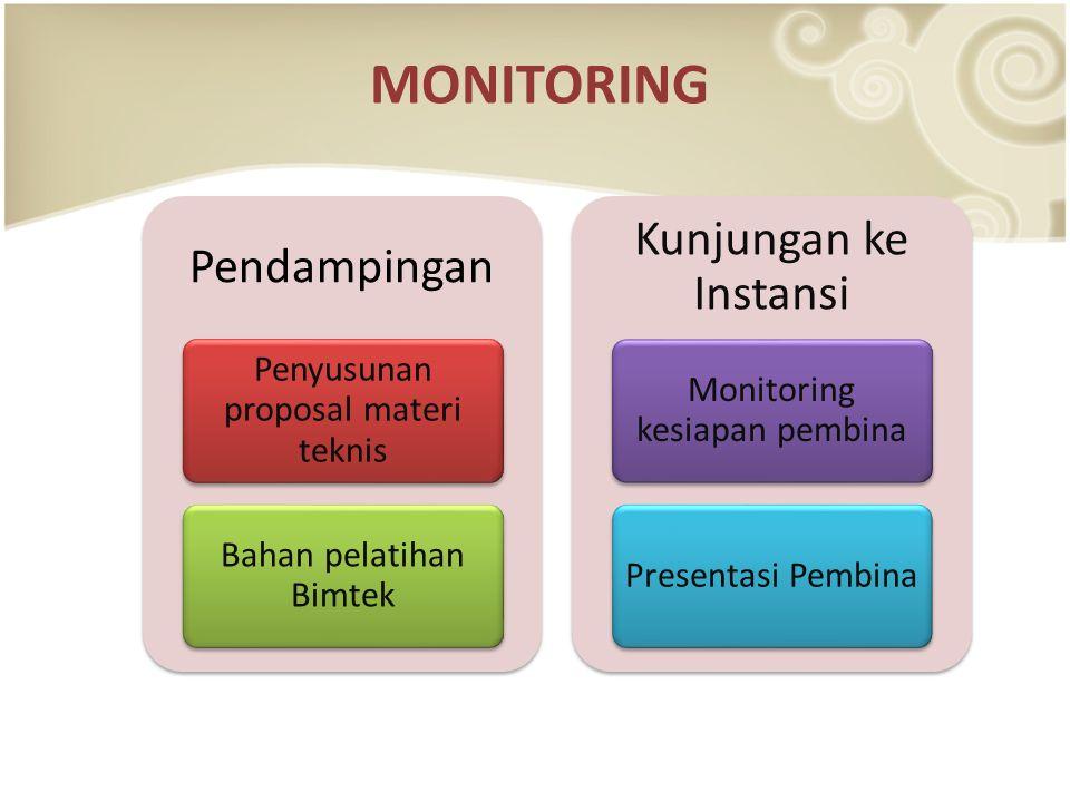 MONITORING Pendampingan Penyusunan proposal materi teknis Bahan pelatihan Bimtek Kunjungan ke Instansi Monitoring kesiapan pembina Presentasi Pembina