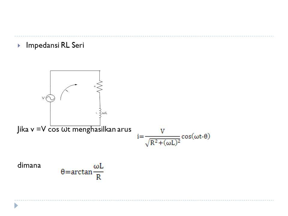  Impedansi RL Seri Jika v =V cos ω t menghasilkan arus dimana