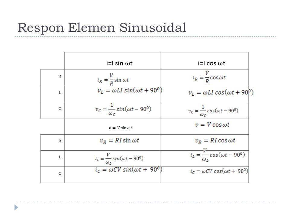 Contoh Soal  Sebuah induktor 10 mH mempunyai arus i =5 cos 2000t tentukan tegangan v L Diketahui: I = 5 cos 2000t ω = 2000 ditanya : v L Jawab : V L = ω LI cos ( ω t + 90 0 ) (V) = 2000 ( 10 x 10 -3 ) 5 cos (2000t +90 0 ) (V)