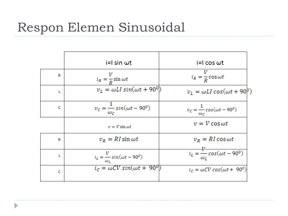 Respon Elemen Sinusoidal i=I sin ωti=I cos ωt R L C R L C