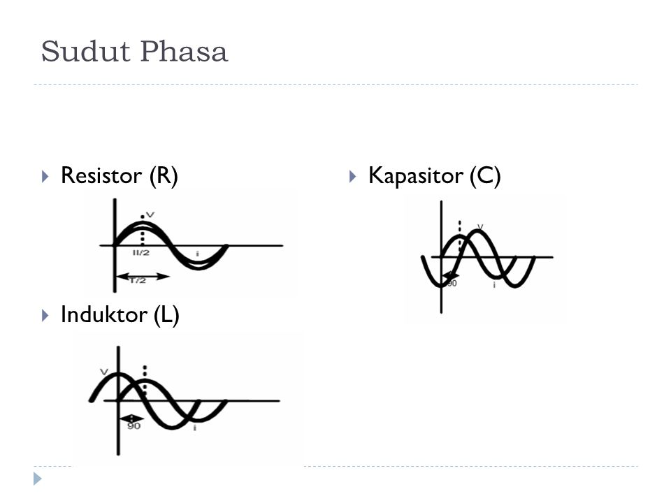 Sudut Phasa  Resistor (R)  Induktor (L)  Kapasitor (C)