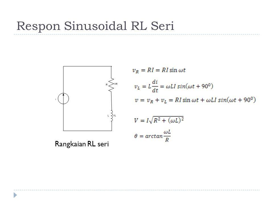 Respon Sinusoidal RL Seri Rangkaian RL seri