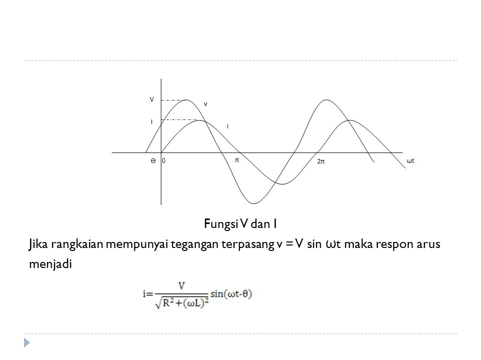 Fungsi V dan I Jika rangkaian mempunyai tegangan terpasang v = V sin ω t maka respon arus menjadi V I i Ѳ 0 2π π ωt v