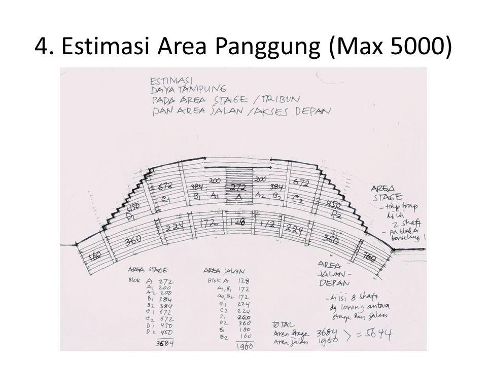 4. Estimasi Area Panggung (Max 5000)