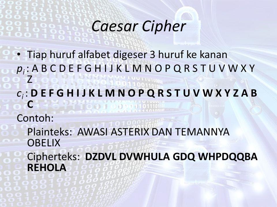 Caesar Cipher Tiap huruf alfabet digeser 3 huruf ke kanan p i : A B C D E F G H I J K L M N O P Q R S T U V W X Y Z c i : D E F G H I J K L M N O P Q