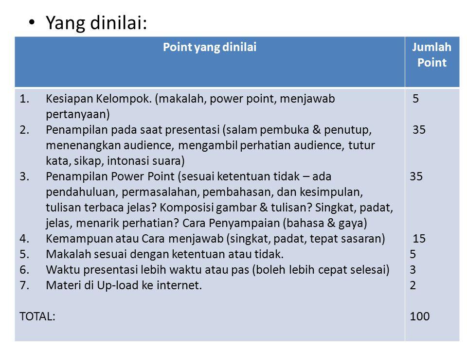 Yang dinilai: Point yang dinilaiJumlah Point 1.Kesiapan Kelompok. (makalah, power point, menjawab pertanyaan) 2.Penampilan pada saat presentasi (salam