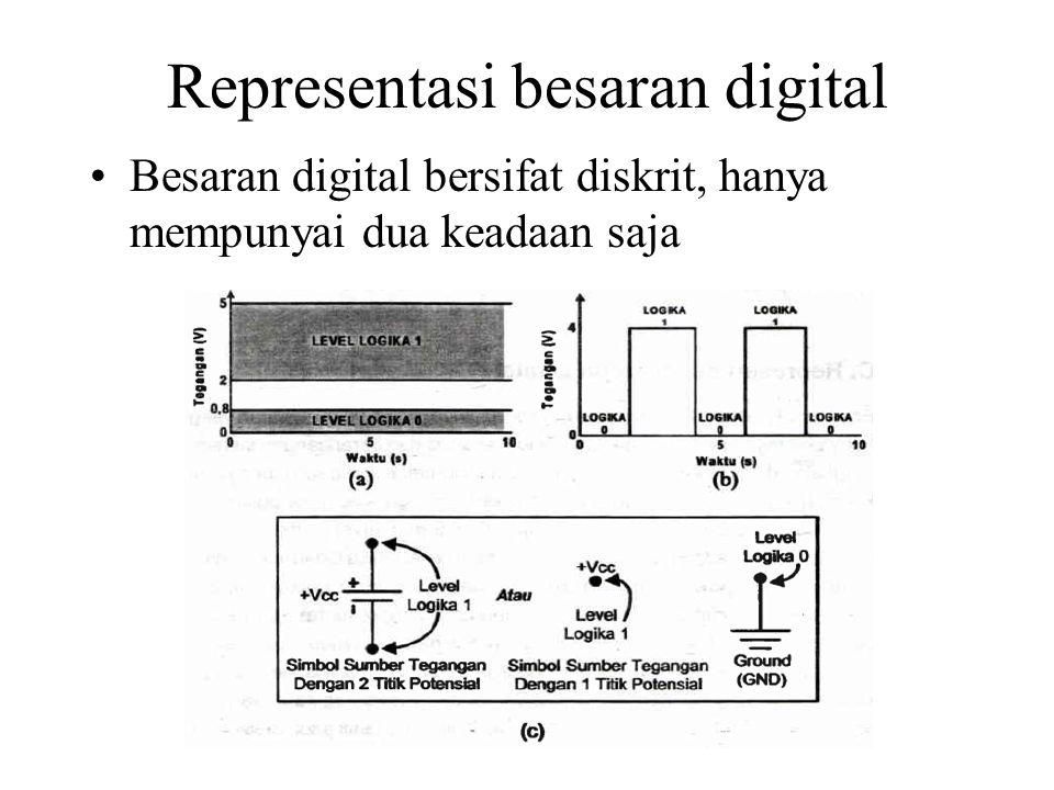 Representasi besaran digital Besaran digital bersifat diskrit, hanya mempunyai dua keadaan saja