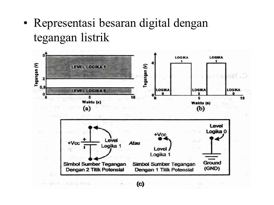 Representasi besaran digital dengan tegangan listrik