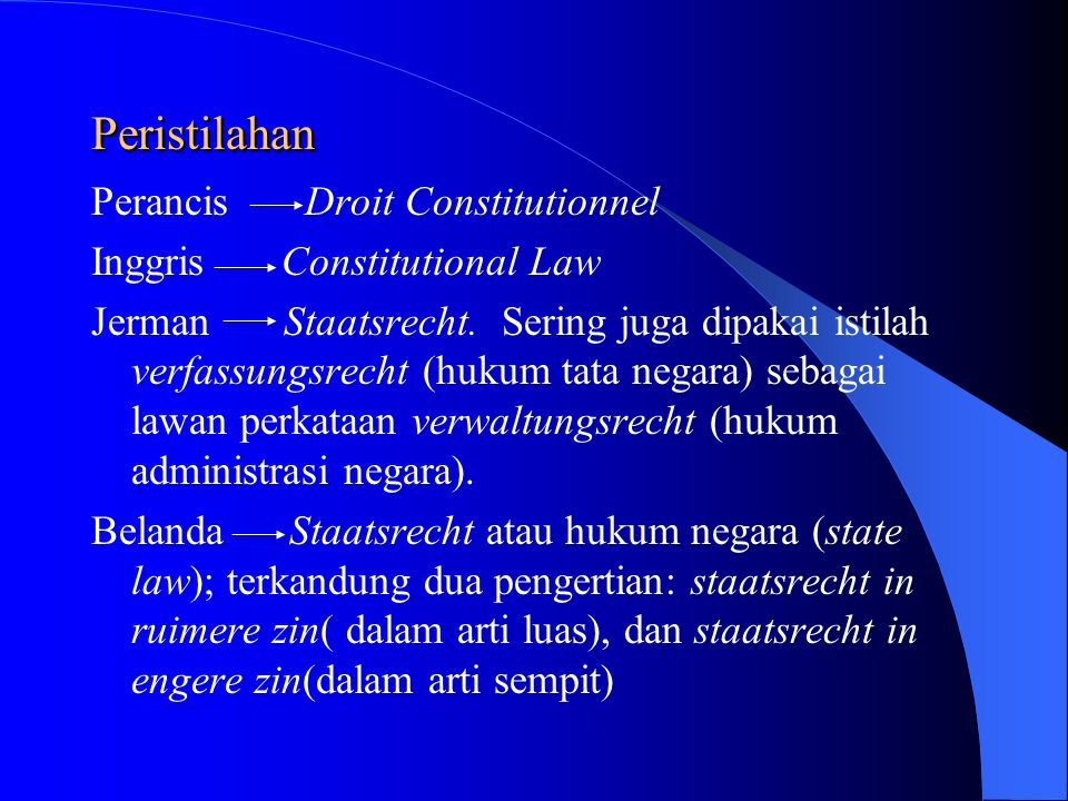 Peristilahan Perancis Droit Constitutionnel Inggris Constitutional Law Jerman Staatsrecht.