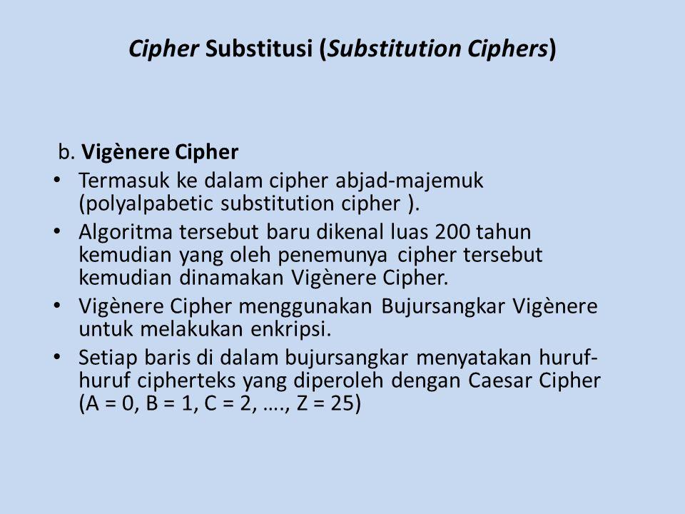 Cipher Substitusi (Substitution Ciphers) b. Vigènere Cipher Termasuk ke dalam cipher abjad-majemuk (polyalpabetic substitution cipher ). Algoritma ter