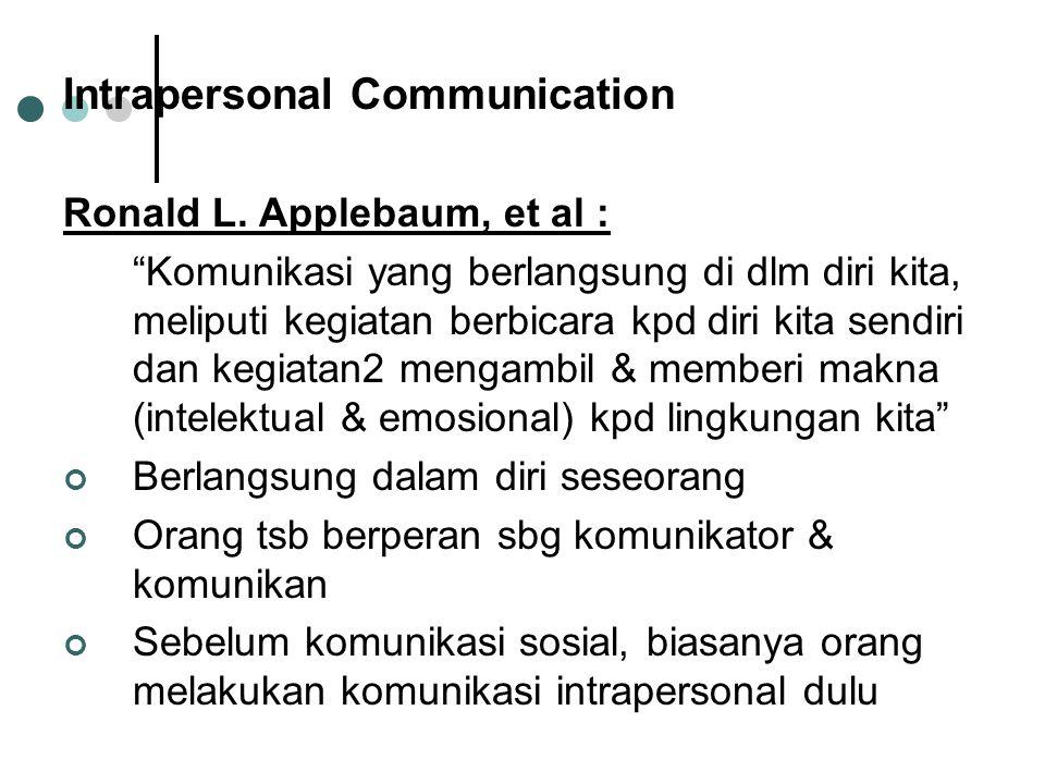 Intrapersonal Communication Ronald L.