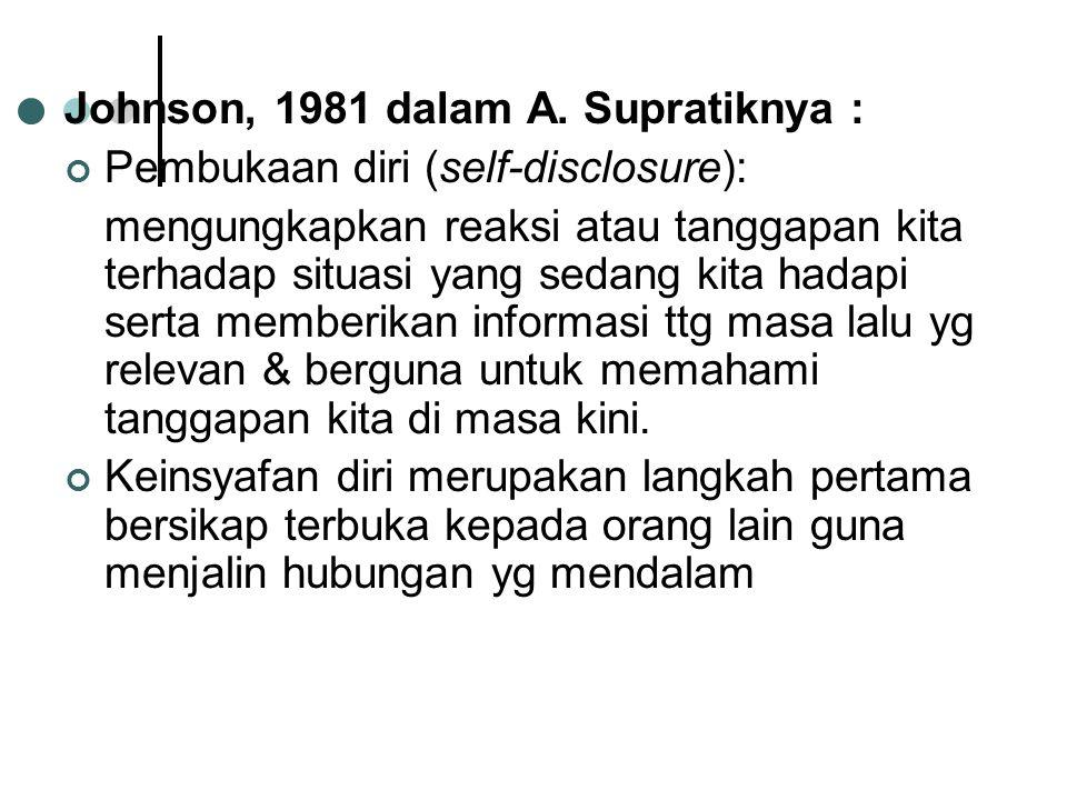 Johnson, 1981 dalam A.
