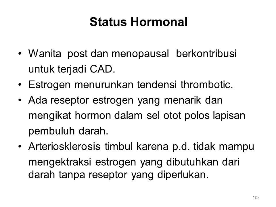 Status Hormonal Wanita post dan menopausal berkontribusi untuk terjadi CAD.