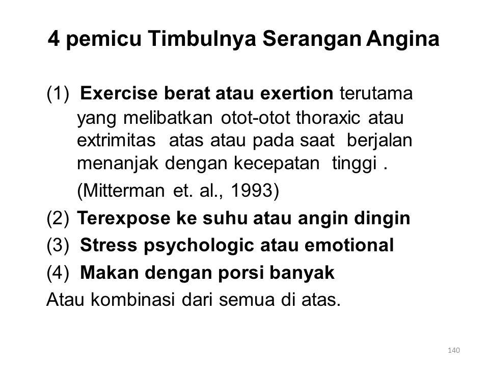 4 pemicu Timbulnya Serangan Angina (1) Exercise berat atau exertion terutama yang melibatkan otot-otot thoraxic atau extrimitas atas atau pada saat berjalan menanjak dengan kecepatan tinggi.